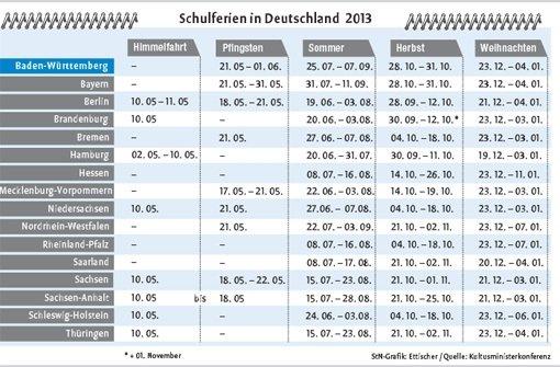 Saarländische Jugendfeuerwehr e.V. - Bundesjugendfeuerwehrtag 2013 ...