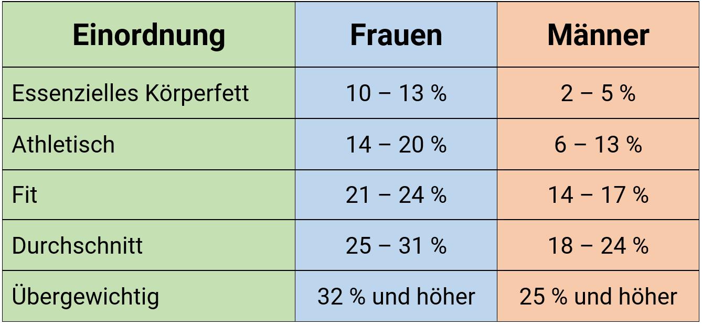 Größe alter kinder gewicht Adoption Altersgrenze