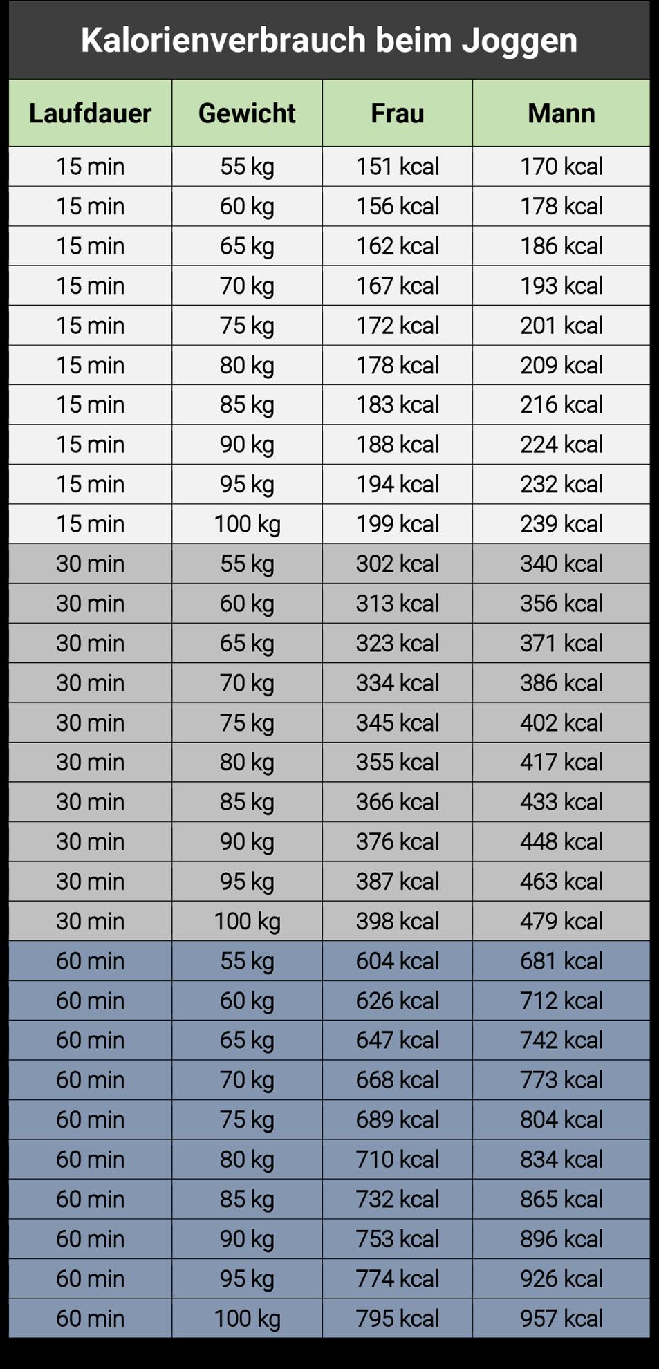 Frau 170 kg cm 85 German Dating