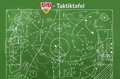 Die Taktikanalyse des VfB-Spiels gegen Sandhausen