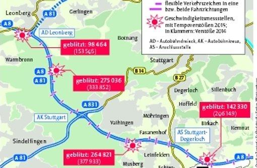 Die Zahlen der Tempoverstöße auf der A8. Foto: Yann Lange