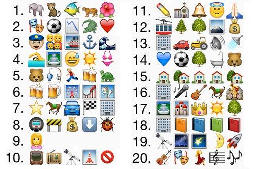 Whatsapp emoticons geschichten