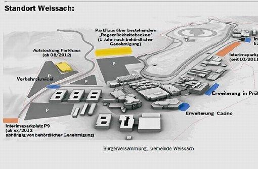 porsche casino zuffenhausen