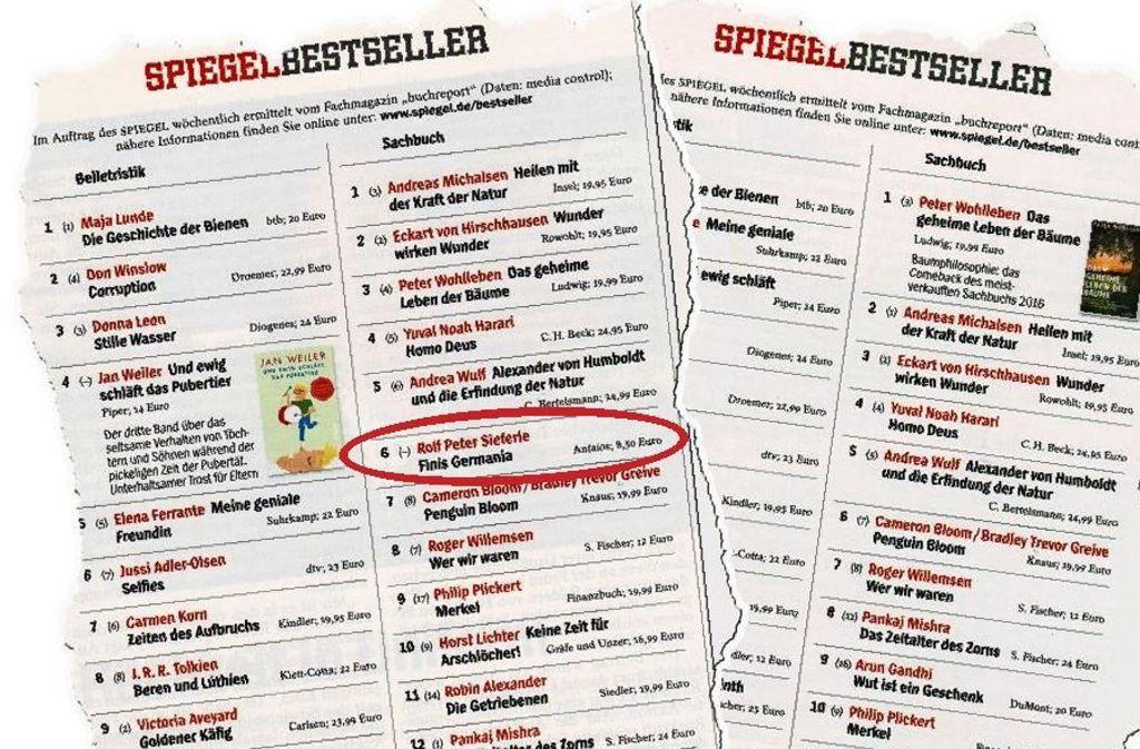 aktuelle bestsellerliste