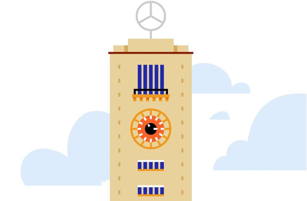 Stumojis: Auf diese Emojis kann sich Stuttgart freuen