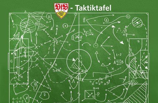 Die Taktikanalyse des VfB-Spiels in Bremen