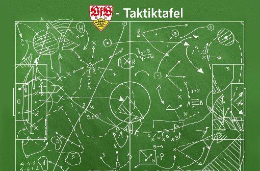 VfB zeigt gute Leistung auf den Flügeln
