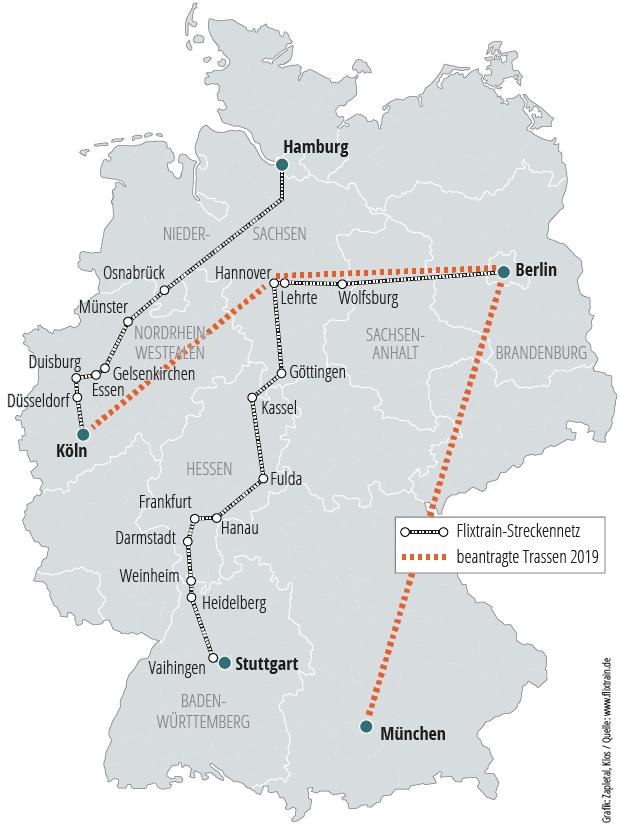 Bahn Konkurrent Flixtrain Start Für Privatbahn Zwischen