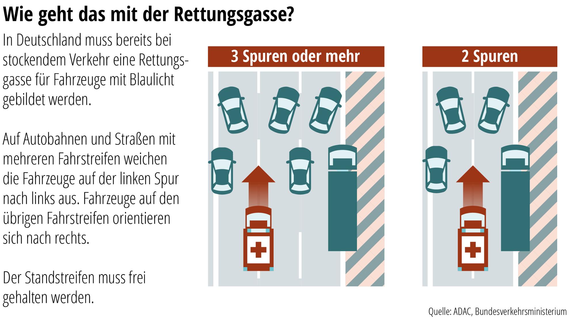 Baden Württemberg Immer Neue Probleme Mit Der Rettungsgasse Baden