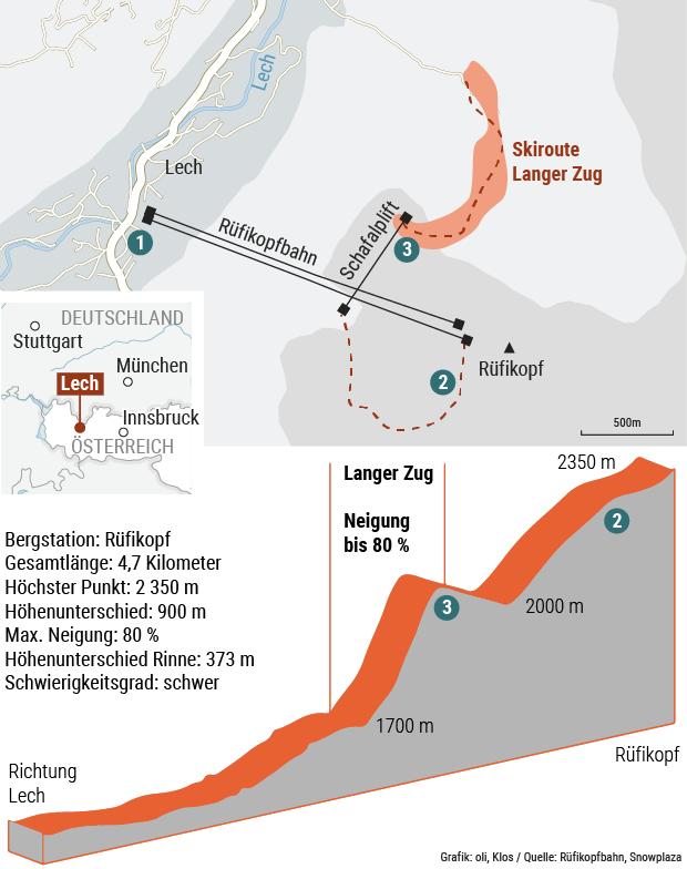 Lawine tötet drei Deutsche in Österreich