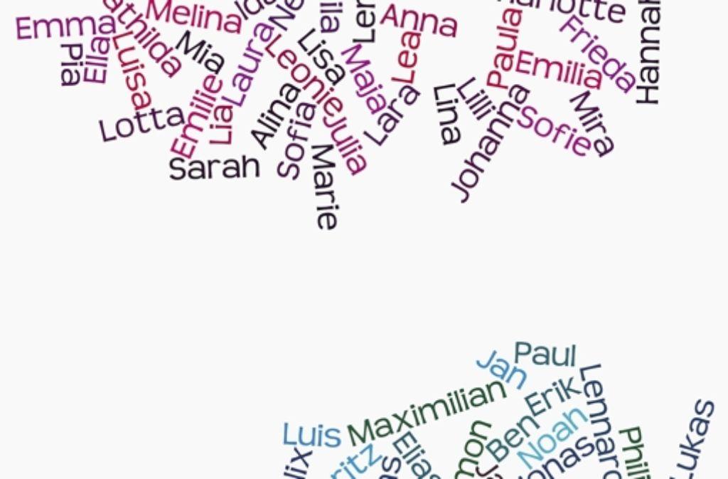 Mädchen nicknamen für Doppelnamen für